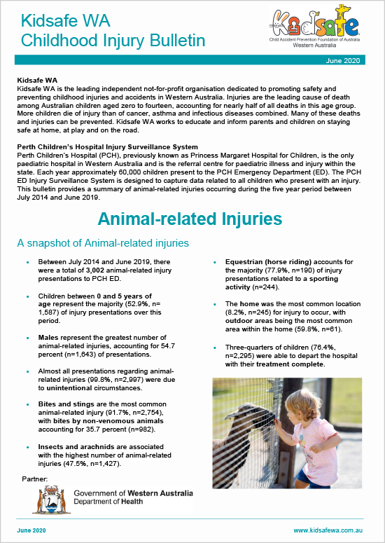 Animal-Related Injuries